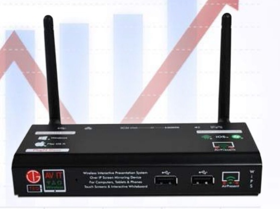 WiPs710